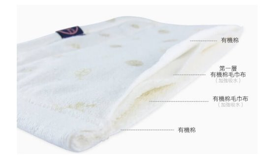 IBQ背巾有機口水巾剖面圖