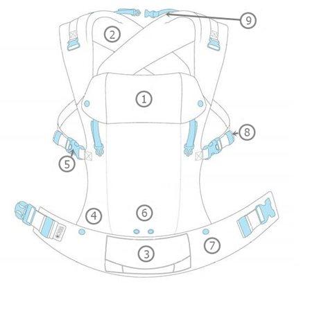 BECO雙子星嬰兒背帶法式圓點