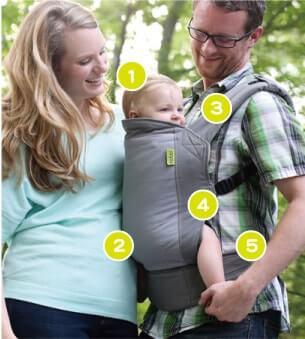 Boba嬰兒揹帶3G使用安全需知