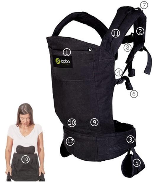 Boba寶寶背巾4G綠袋鼠分解圖