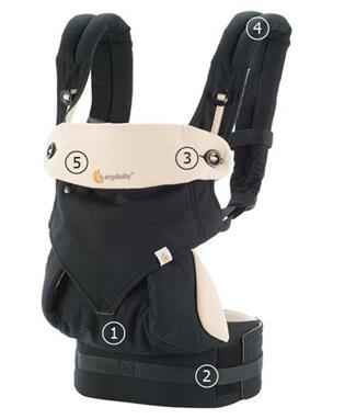 Ergobaby360款黑色背巾分解圖