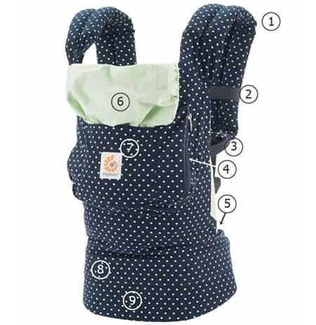 Ergobaby寶寶背巾原創款薄荷圓點分解圖