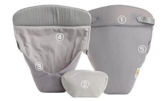 Ergobaby透氣款新生兒保護墊