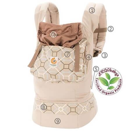 Ergobaby寶寶背巾有機款香檳格紋分解圖