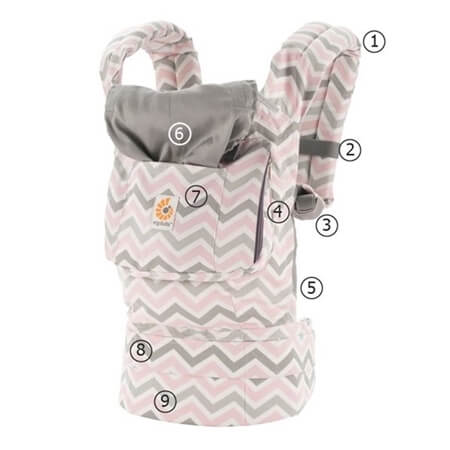 Ergobaby寶寶背巾原創款粉灰幾何分解圖