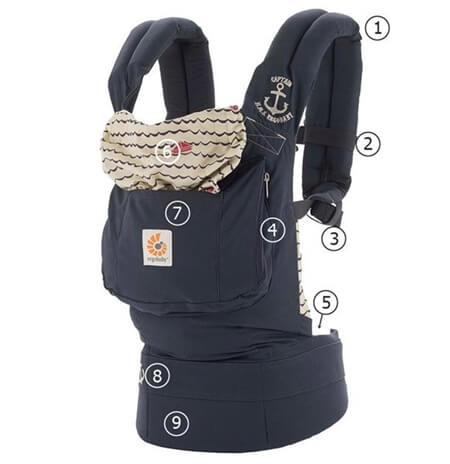 Ergobaby寶寶背巾原創款深藍水手分解圖