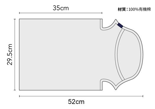 IBQ有機口水巾解析圖