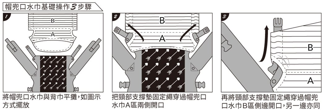 IBQ有機帽兜口水巾示意圖