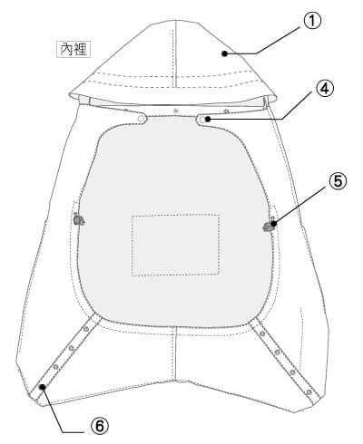 IBQ防雨罩內面分解圖