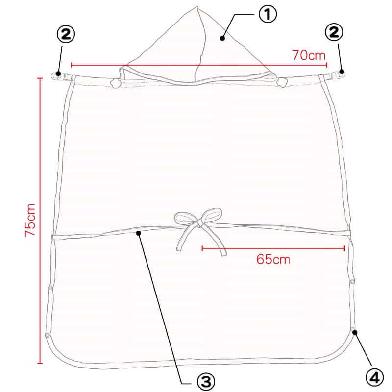 IBQ有機棉UV保護巾分解圖